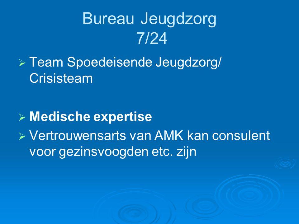 Bureau Jeugdzorg 7/24 Team Spoedeisende Jeugdzorg/ Crisisteam