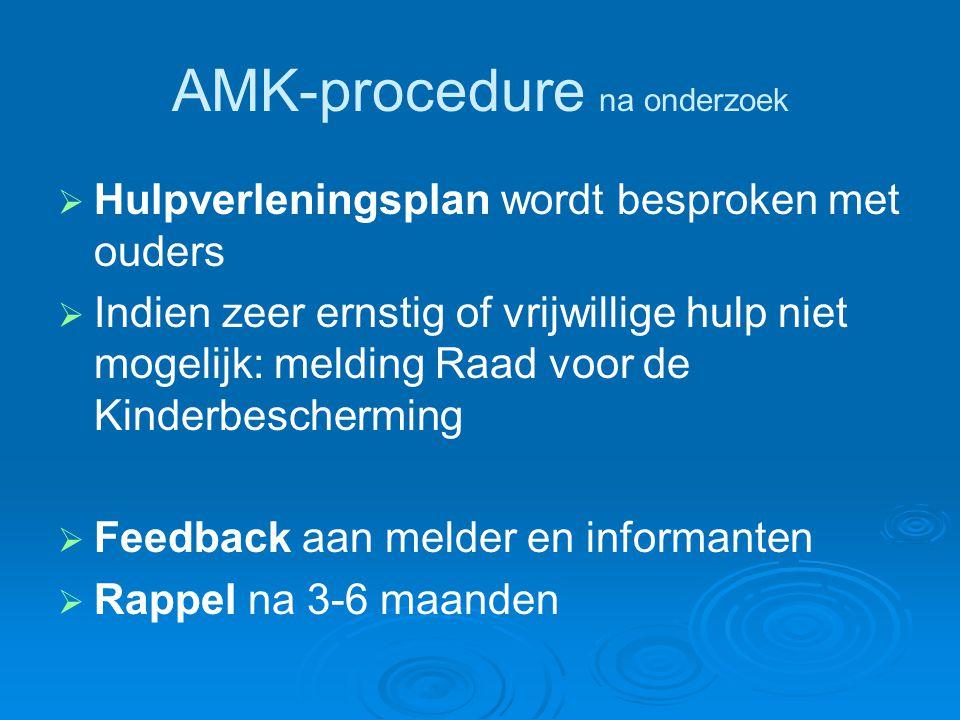 AMK-procedure na onderzoek