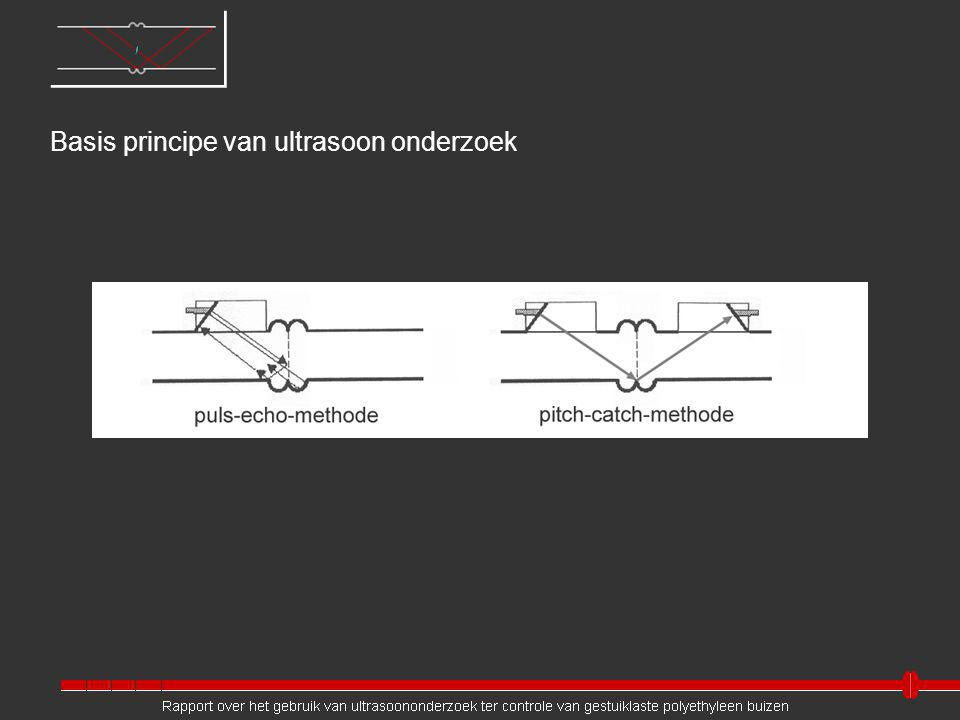 Basis principe van ultrasoon onderzoek