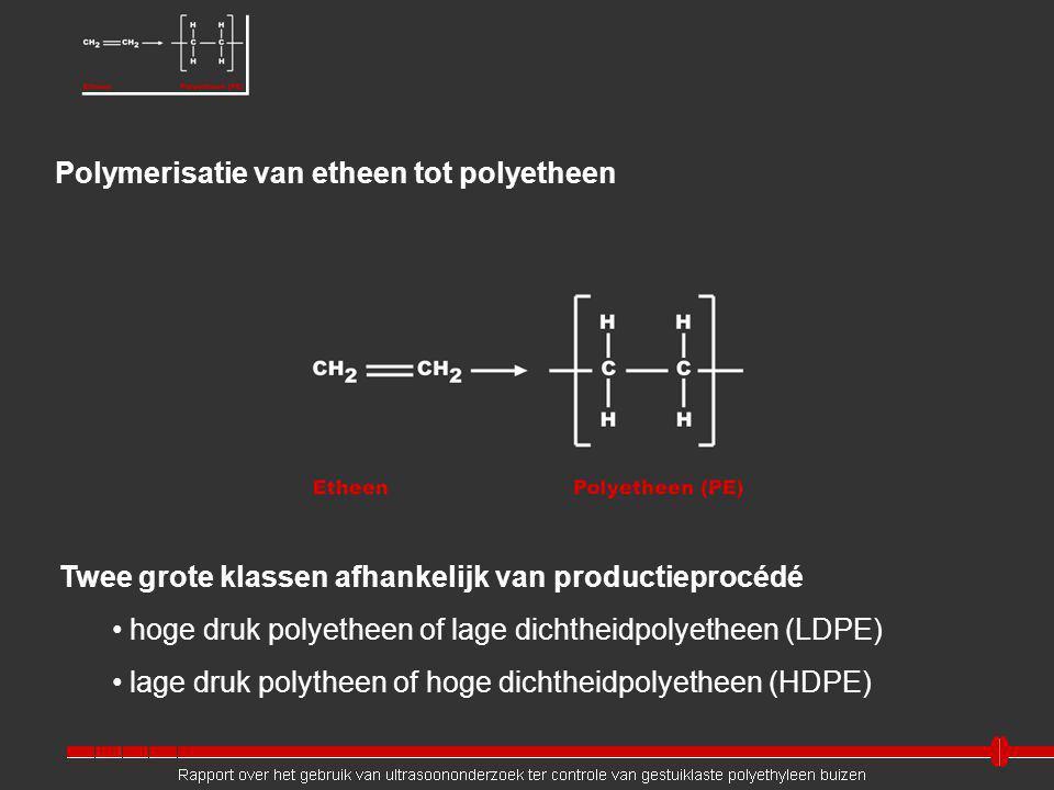 Polymerisatie van etheen tot polyetheen