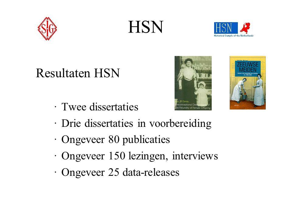 HSN Resultaten HSN Twee dissertaties