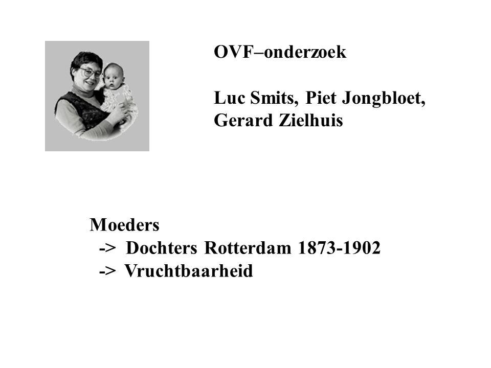 OVF–onderzoek Luc Smits, Piet Jongbloet, Gerard Zielhuis. Moeders. -> Dochters Rotterdam 1873-1902.