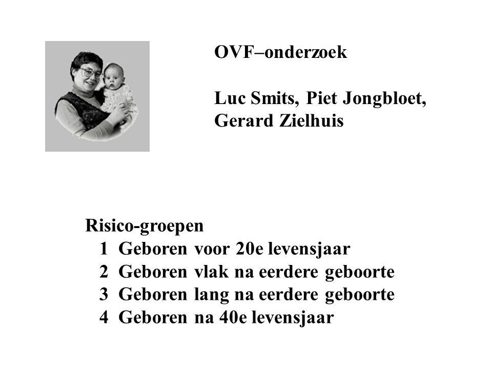 OVF–onderzoek Luc Smits, Piet Jongbloet, Gerard Zielhuis. Risico-groepen. 1 Geboren voor 20e levensjaar.