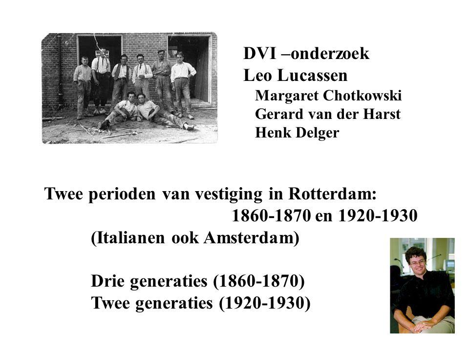 Twee perioden van vestiging in Rotterdam: 1860-1870 en 1920-1930