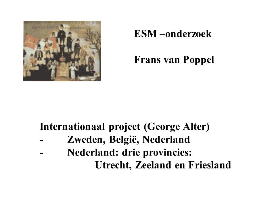 ESM –onderzoek Frans van Poppel. Internationaal project (George Alter) - Zweden, België, Nederland.