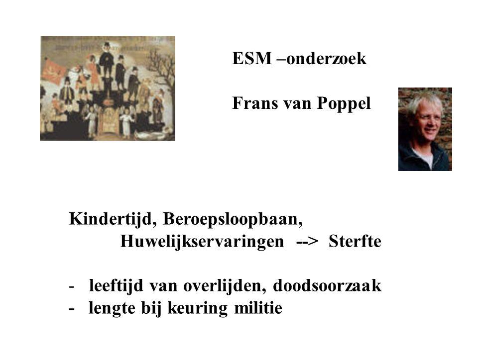 ESM –onderzoek Frans van Poppel. Kindertijd, Beroepsloopbaan, Huwelijkservaringen --> Sterfte. leeftijd van overlijden, doodsoorzaak.