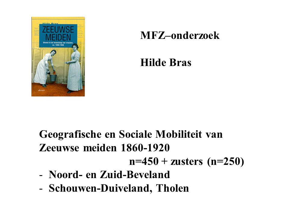 MFZ–onderzoek Hilde Bras. Geografische en Sociale Mobiliteit van Zeeuwse meiden 1860-1920. n=450 + zusters (n=250)