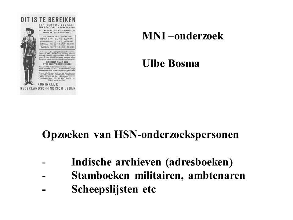 MNI –onderzoek Ulbe Bosma. Opzoeken van HSN-onderzoekspersonen. Indische archieven (adresboeken) Stamboeken militairen, ambtenaren.