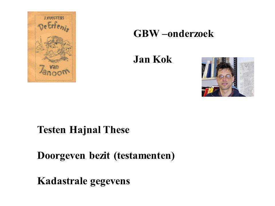 GBW –onderzoek Jan Kok Testen Hajnal These Doorgeven bezit (testamenten) Kadastrale gegevens