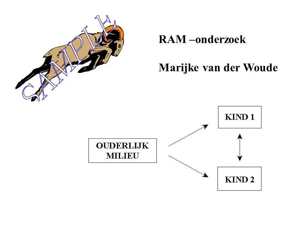 RAM –onderzoek Marijke van der Woude