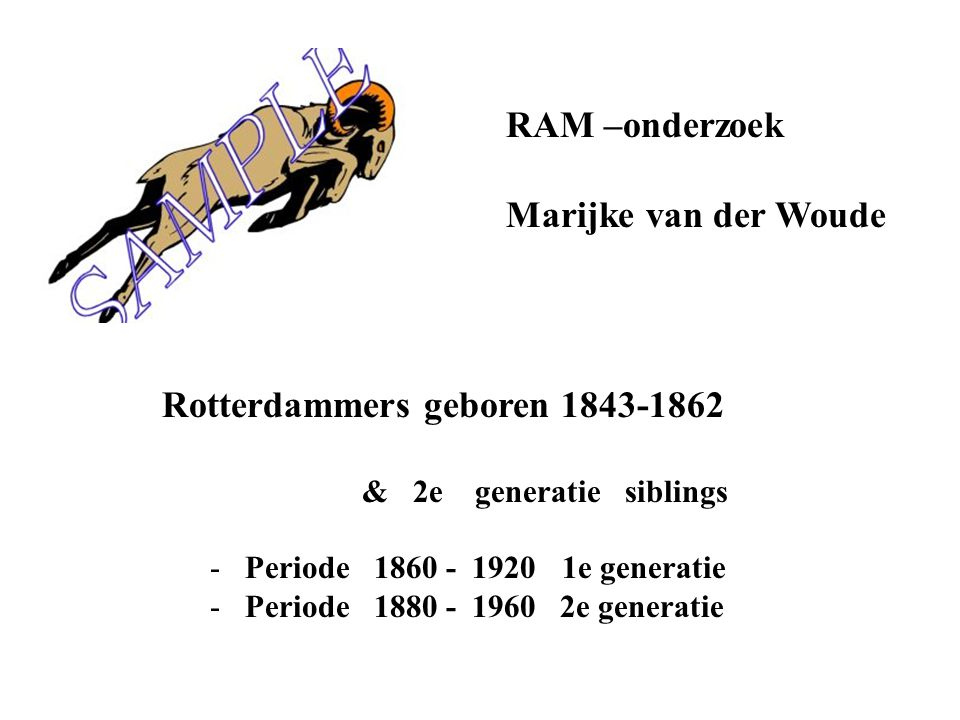 Rotterdammers geboren 1843-1862
