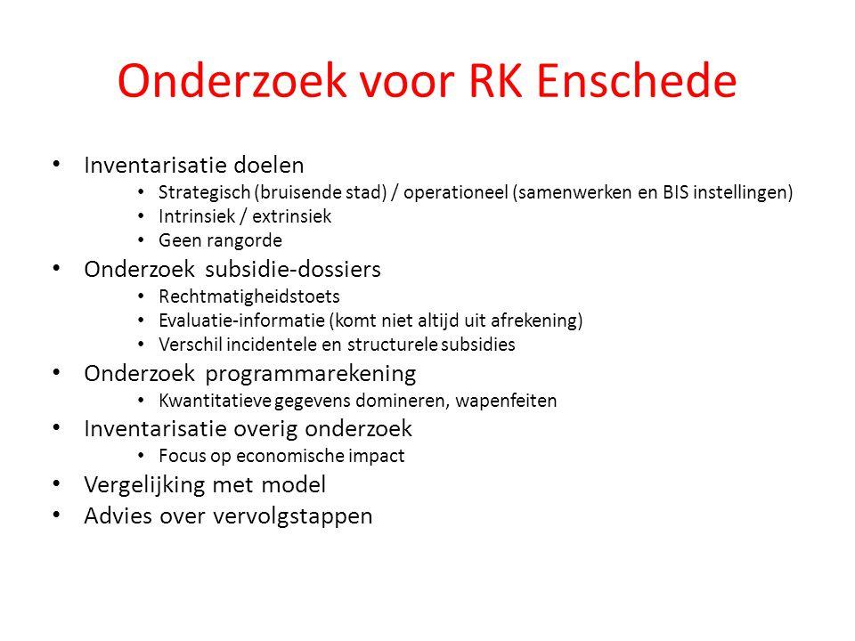 Onderzoek voor RK Enschede