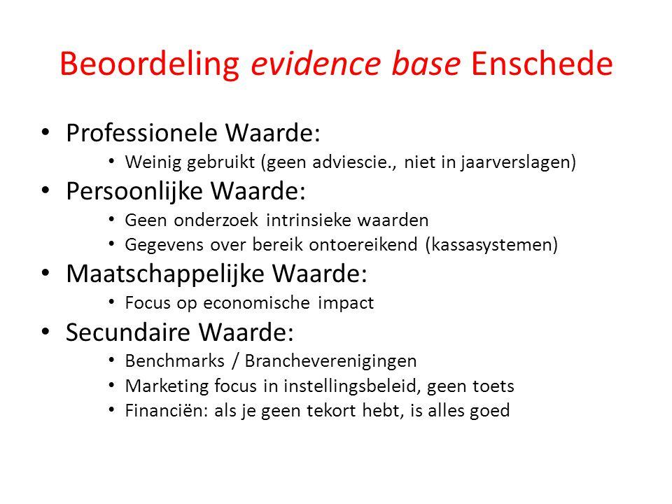 Beoordeling evidence base Enschede