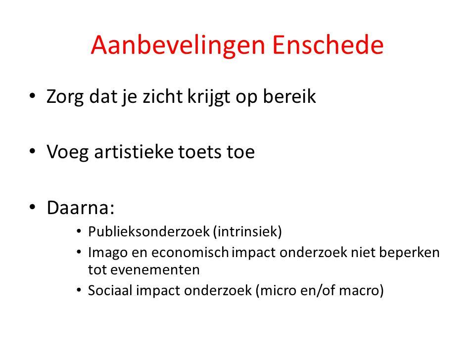 Aanbevelingen Enschede