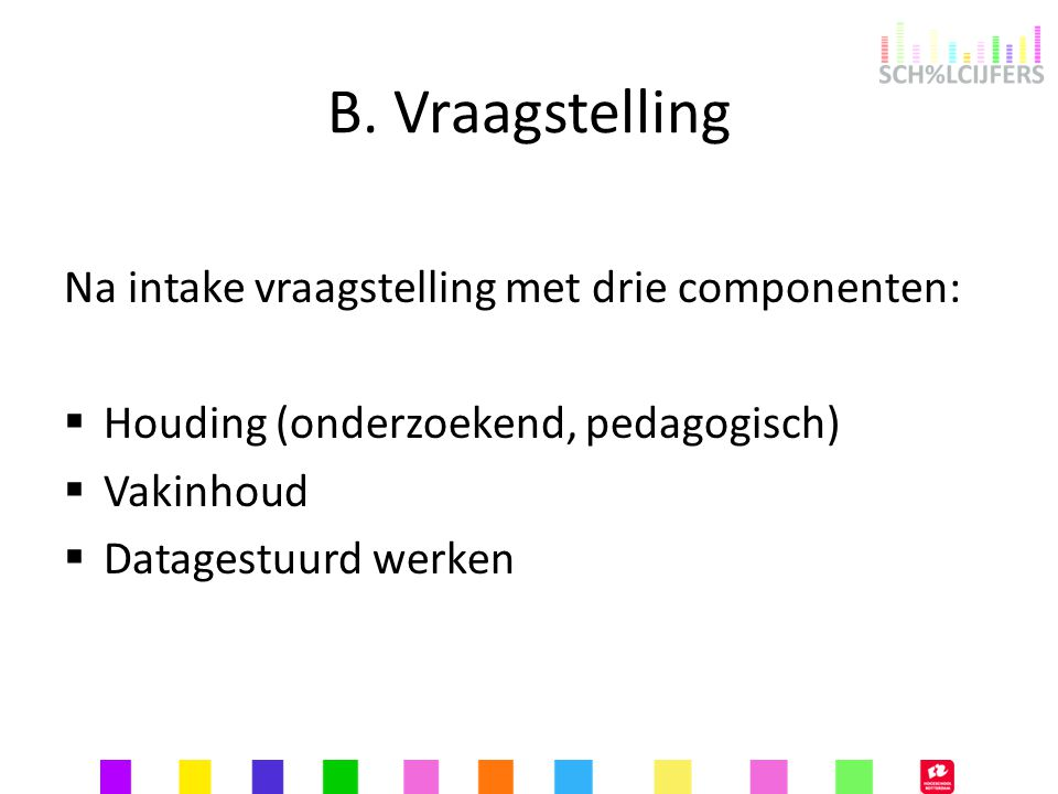 B. Vraagstelling Na intake vraagstelling met drie componenten:
