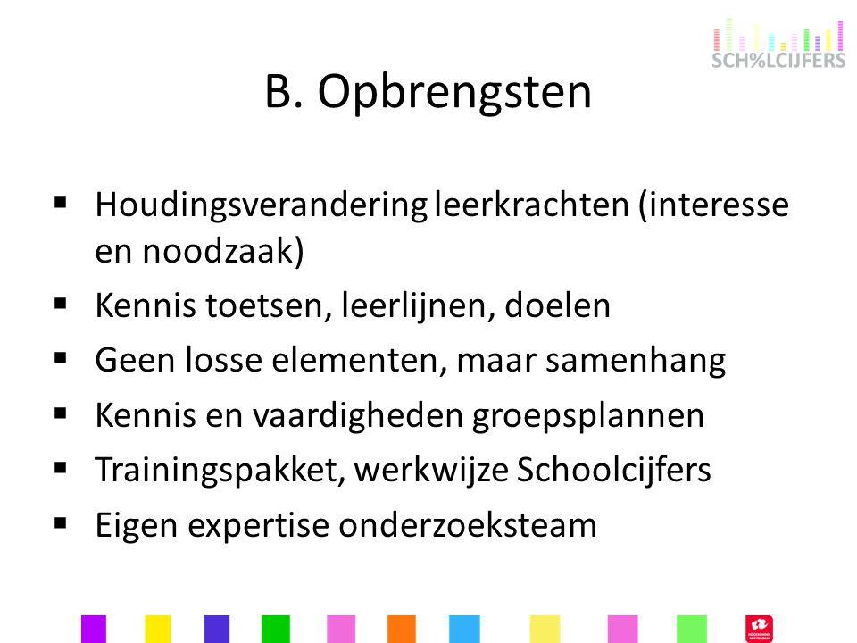B. Opbrengsten Houdingsverandering leerkrachten (interesse en noodzaak) Kennis toetsen, leerlijnen, doelen.