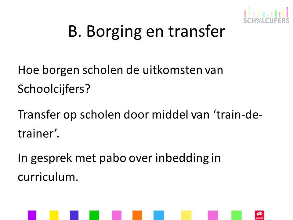 B. Borging en transfer Hoe borgen scholen de uitkomsten van