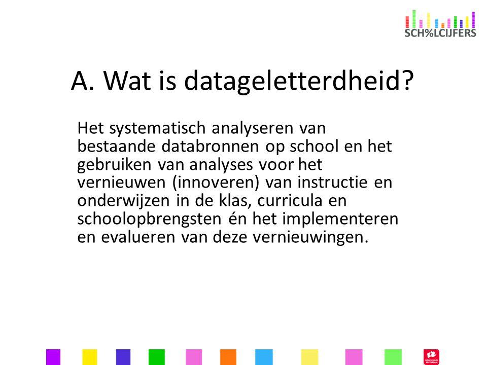 A. Wat is datageletterdheid