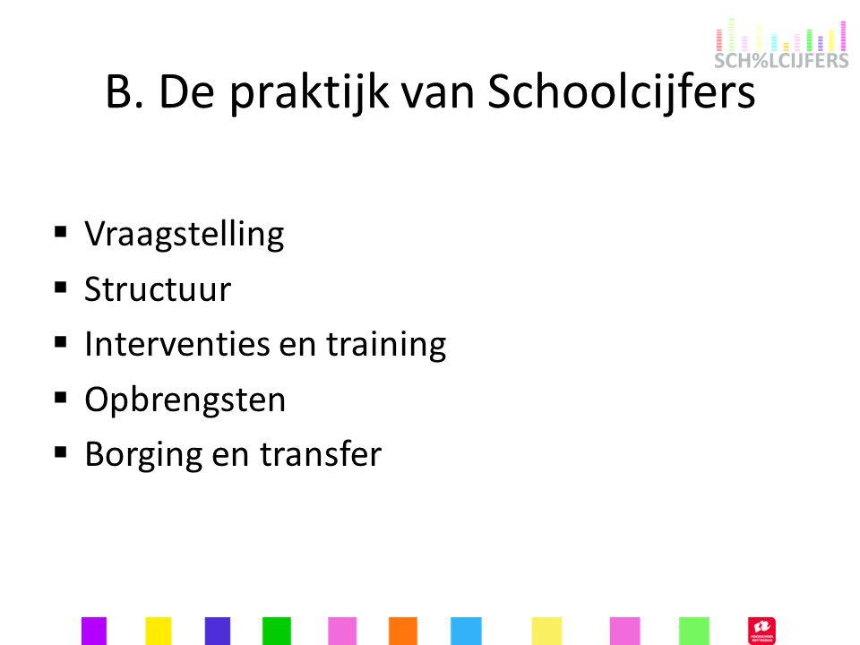 B. De praktijk van Schoolcijfers