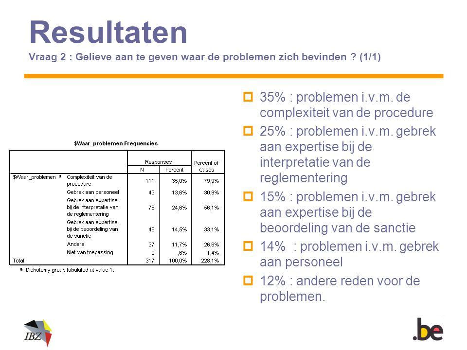 Resultaten Vraag 2 : Gelieve aan te geven waar de problemen zich bevinden (1/1)