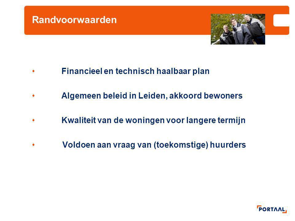 Randvoorwaarden Financieel en technisch haalbaar plan