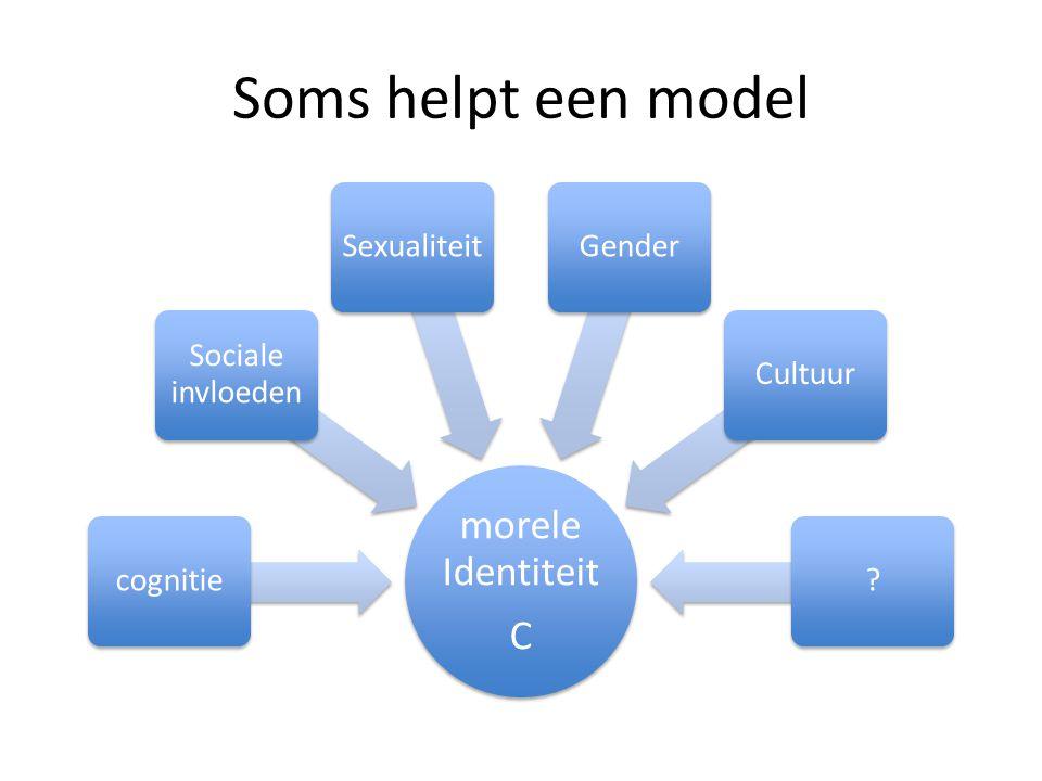 Soms helpt een model morele Identiteit C cognitie Sociale invloeden