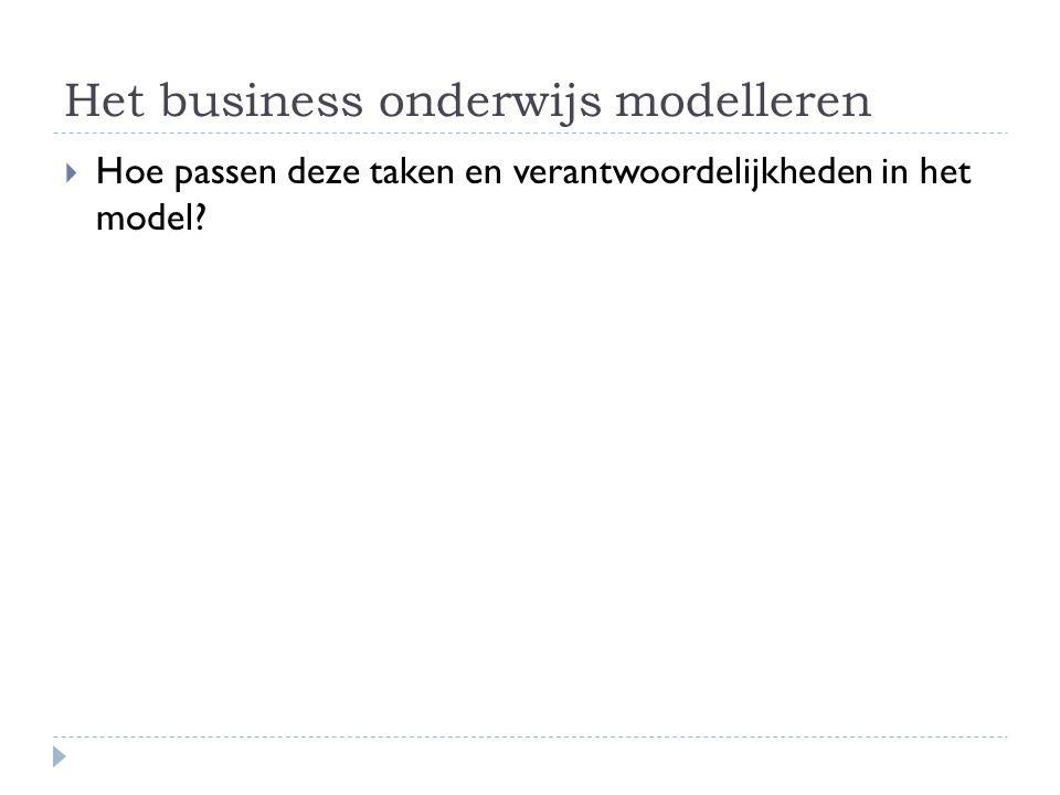 Het business onderwijs modelleren