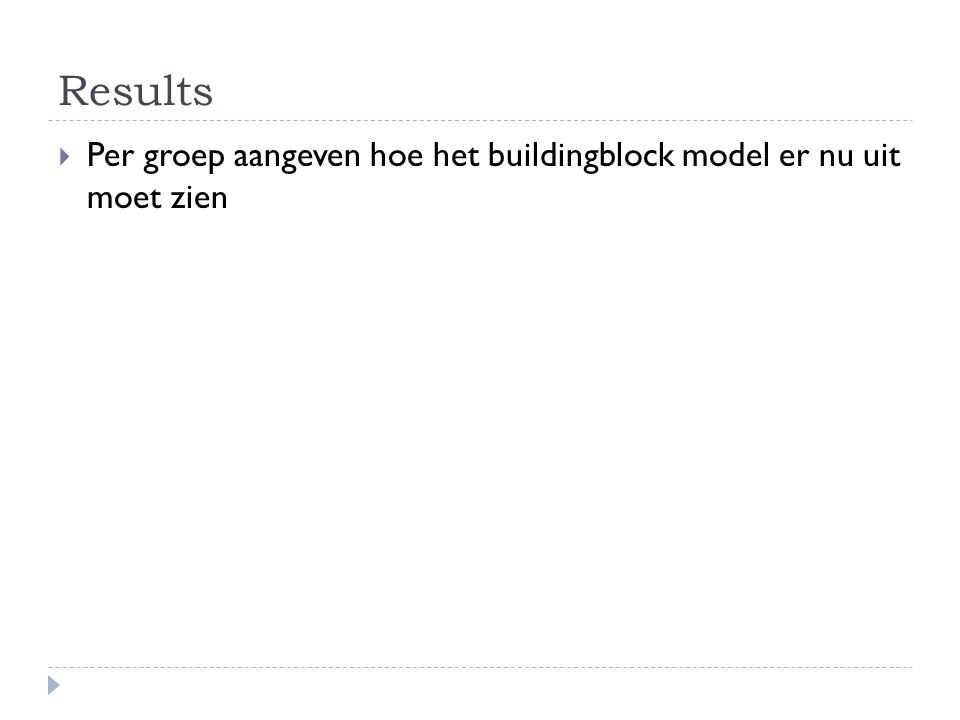 Results Per groep aangeven hoe het buildingblock model er nu uit moet zien