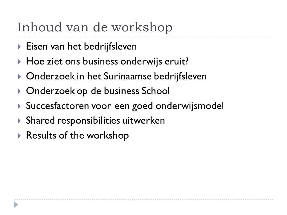 Inhoud van de workshop Eisen van het bedrijfsleven