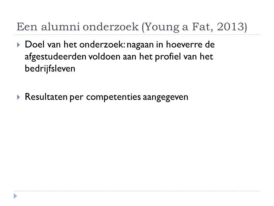 Een alumni onderzoek (Young a Fat, 2013)