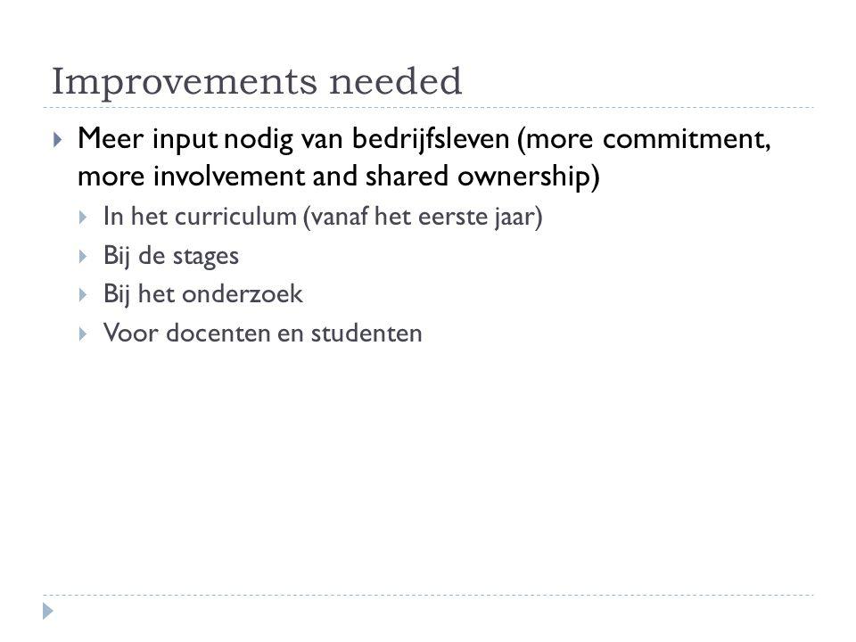 Improvements needed Meer input nodig van bedrijfsleven (more commitment, more involvement and shared ownership)
