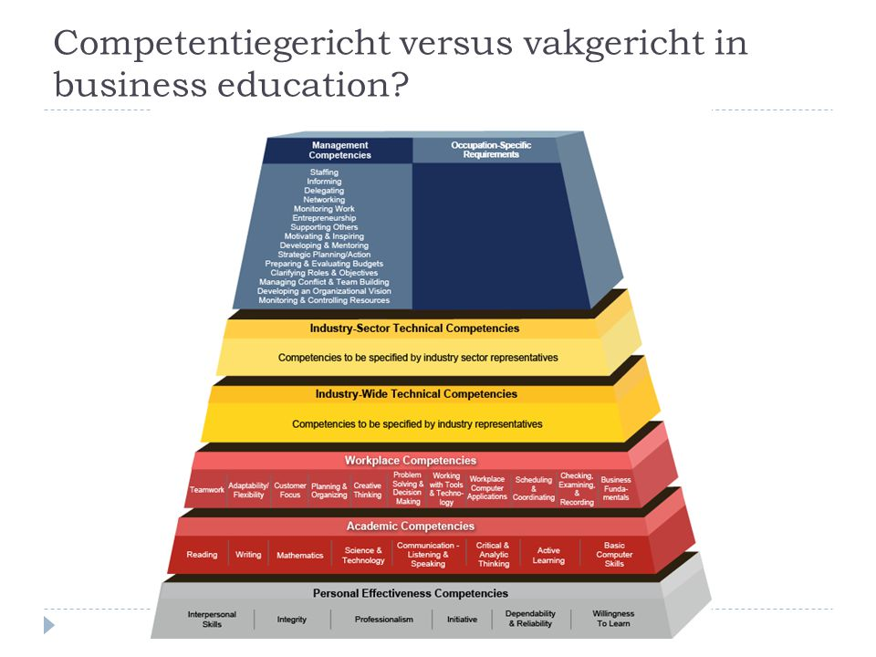 Competentiegericht versus vakgericht in business education