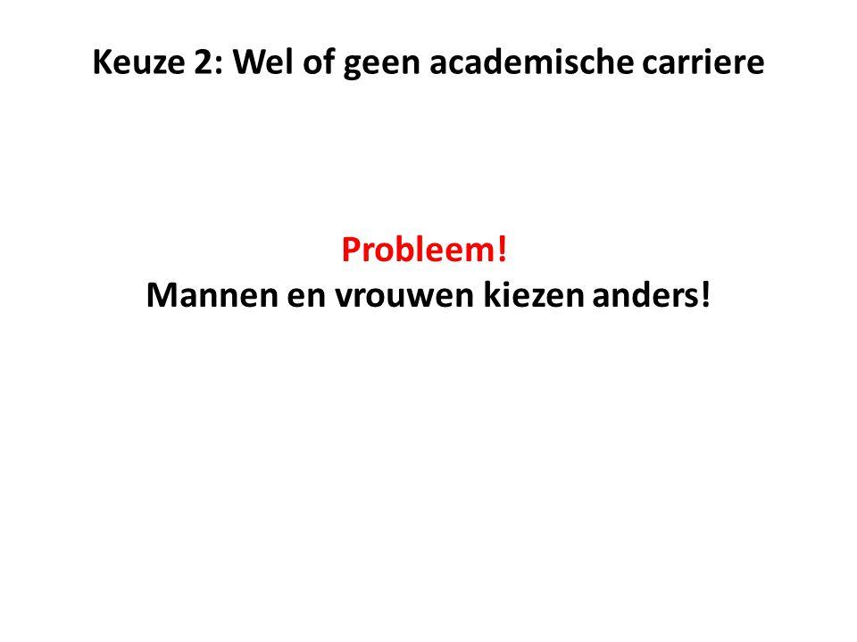Keuze 2: Wel of geen academische carriere