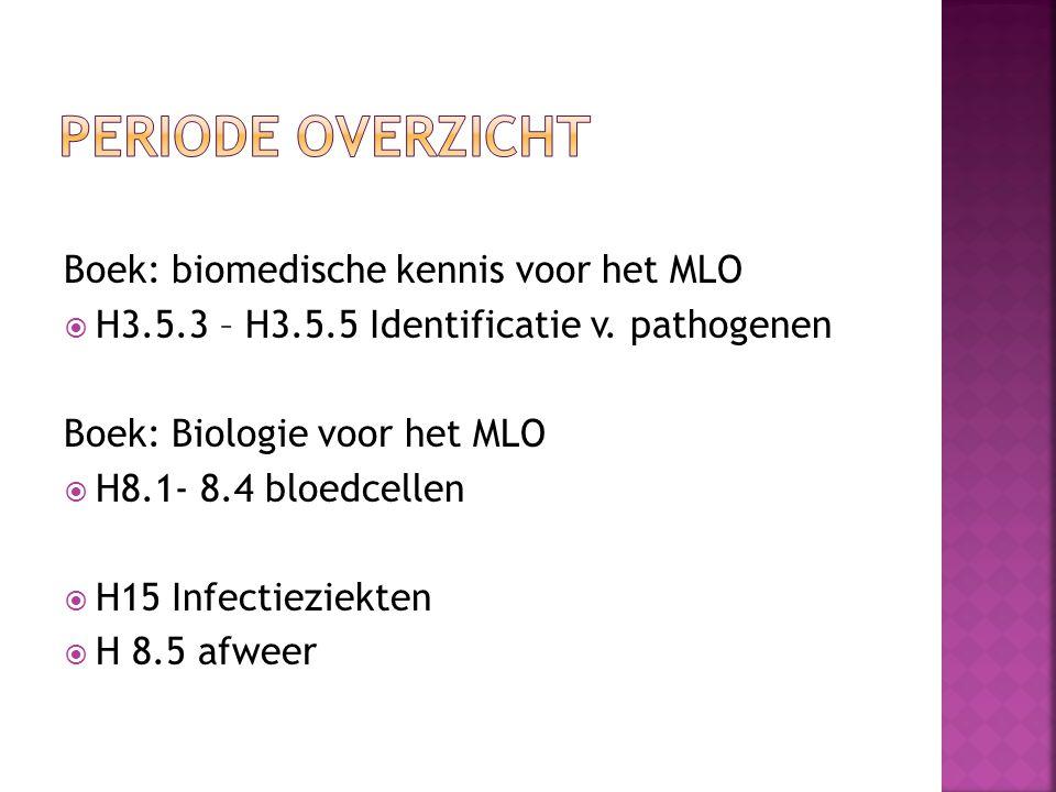 Periode overzicht Boek: biomedische kennis voor het MLO