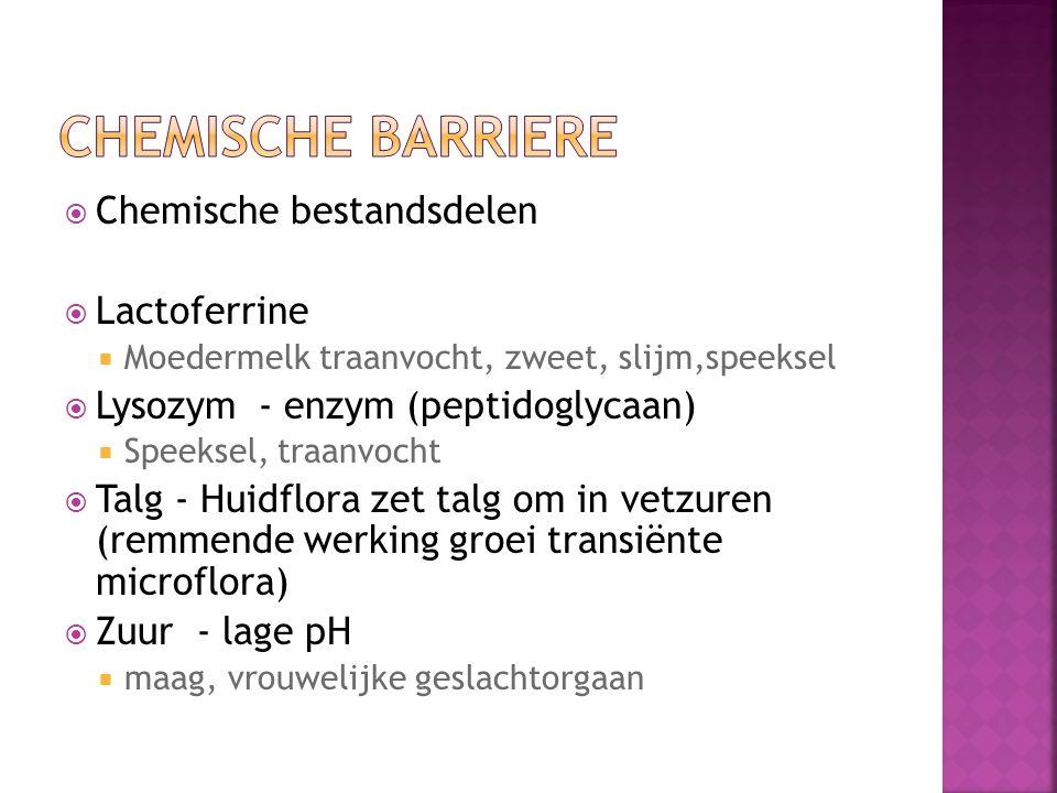 Chemische Barriere Chemische bestandsdelen Lactoferrine