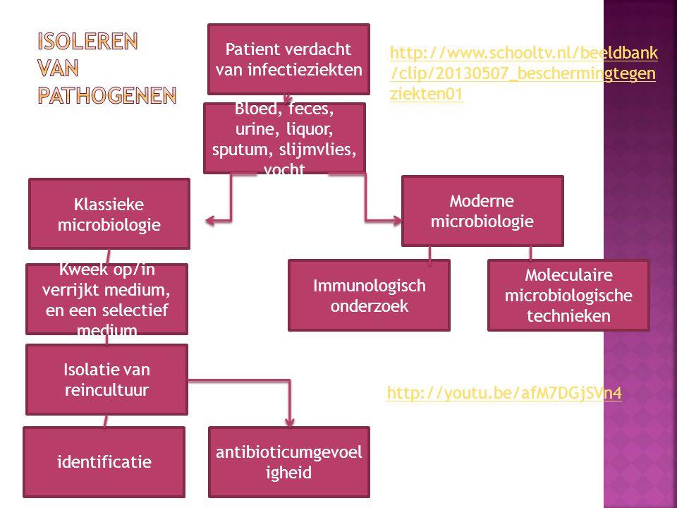 Isoleren van pathogenen