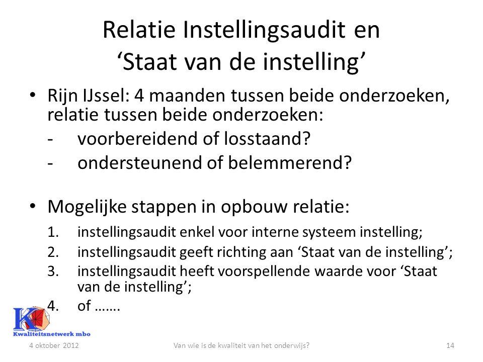 Relatie Instellingsaudit en 'Staat van de instelling'