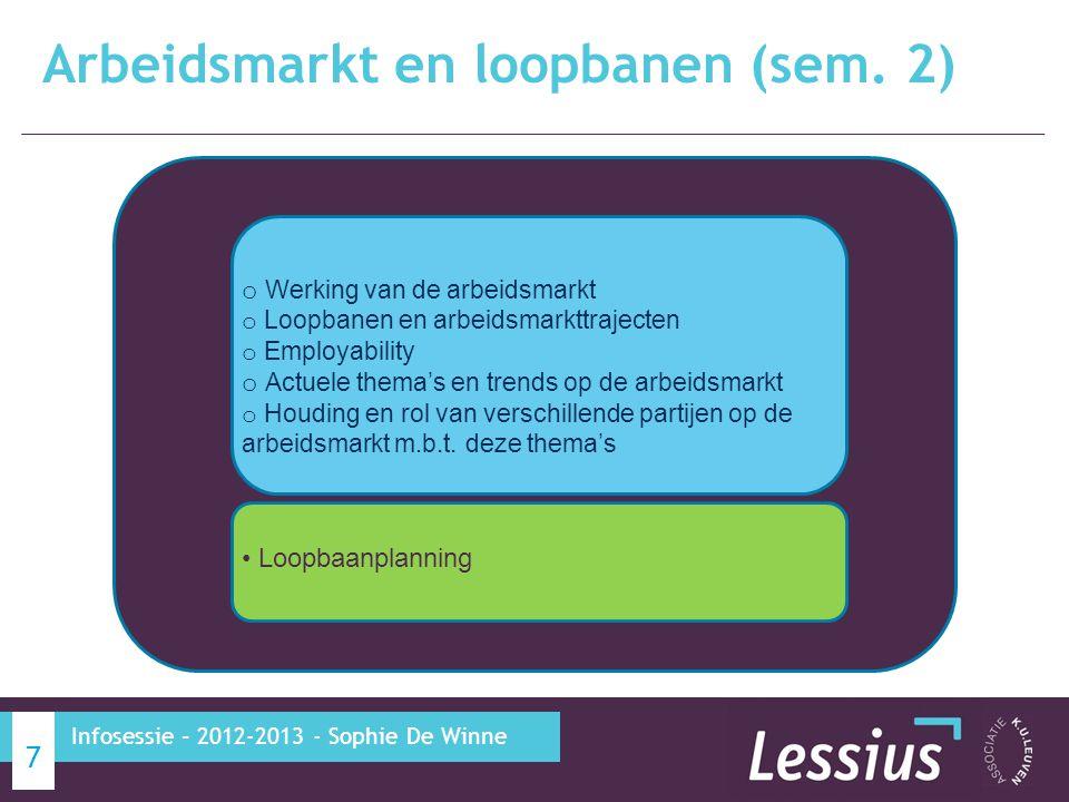 Arbeidsmarkt en loopbanen (sem. 2)