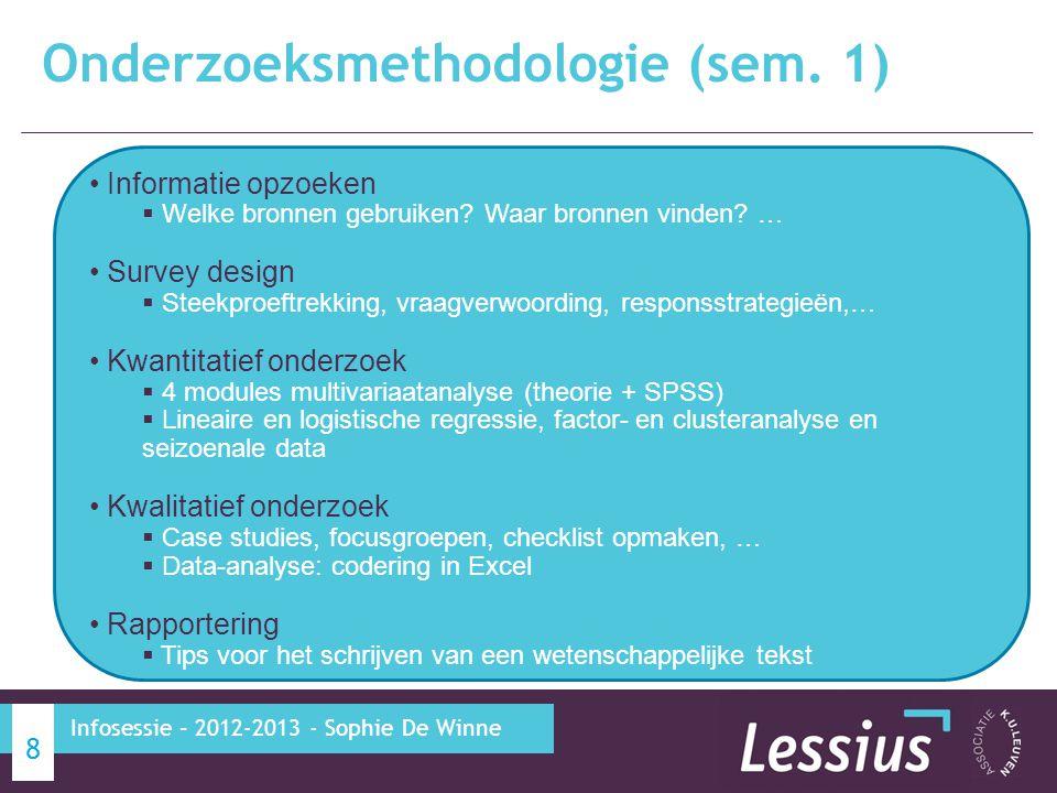 Onderzoeksmethodologie (sem. 1)
