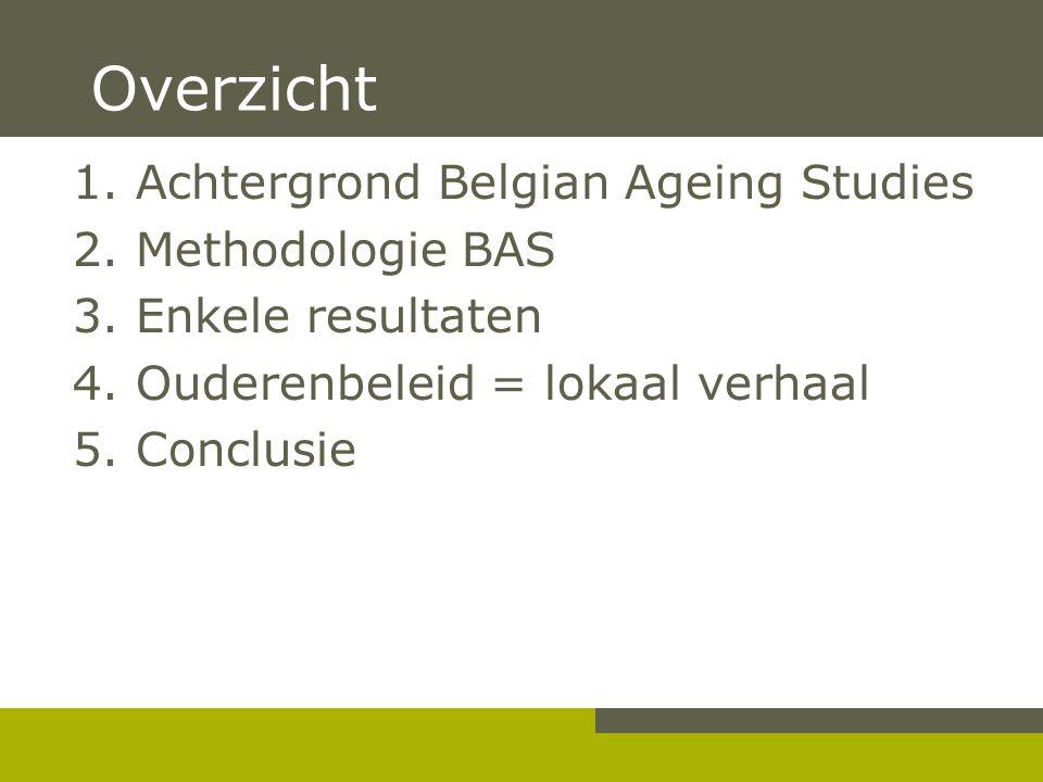 Overzicht 1. Achtergrond Belgian Ageing Studies 2. Methodologie BAS