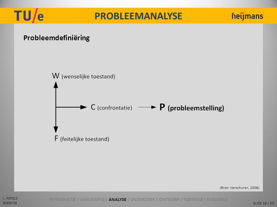 PROBLEEMANALYSE Probleemdefiniëring