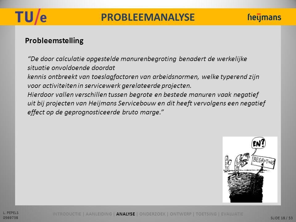 PROBLEEMANALYSE Probleemstelling