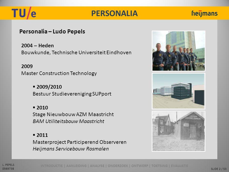 PERSONALIA Personalia – Ludo Pepels 2004 – Heden
