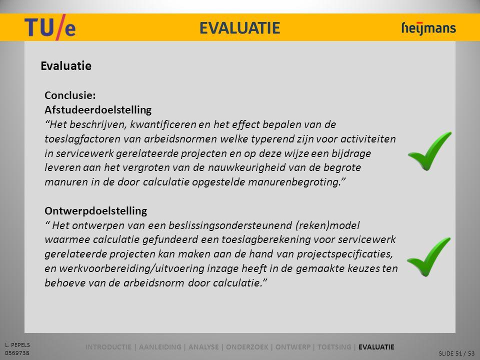 EVALUATIE Evaluatie Conclusie: Afstudeerdoelstelling