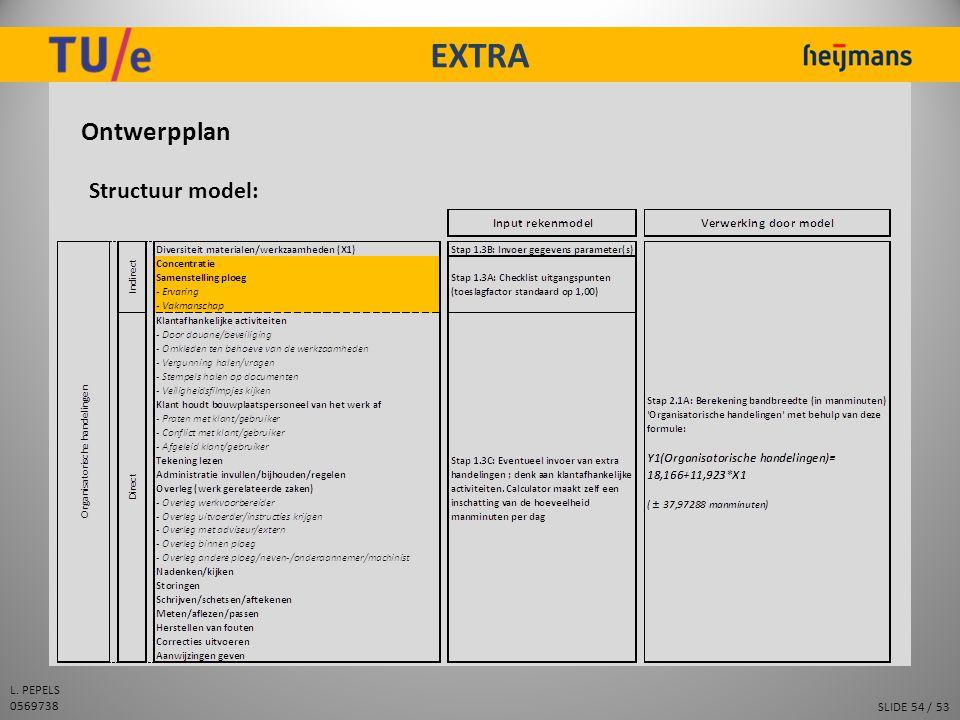 EXTRA Ontwerpplan Structuur model: