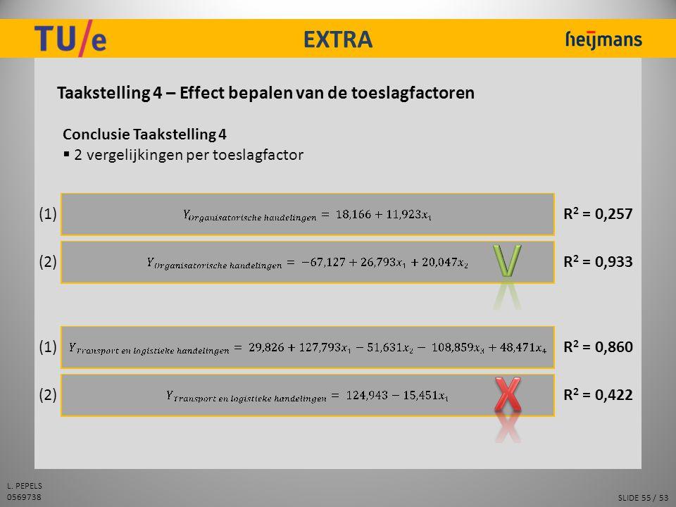 V X EXTRA Taakstelling 4 – Effect bepalen van de toeslagfactoren