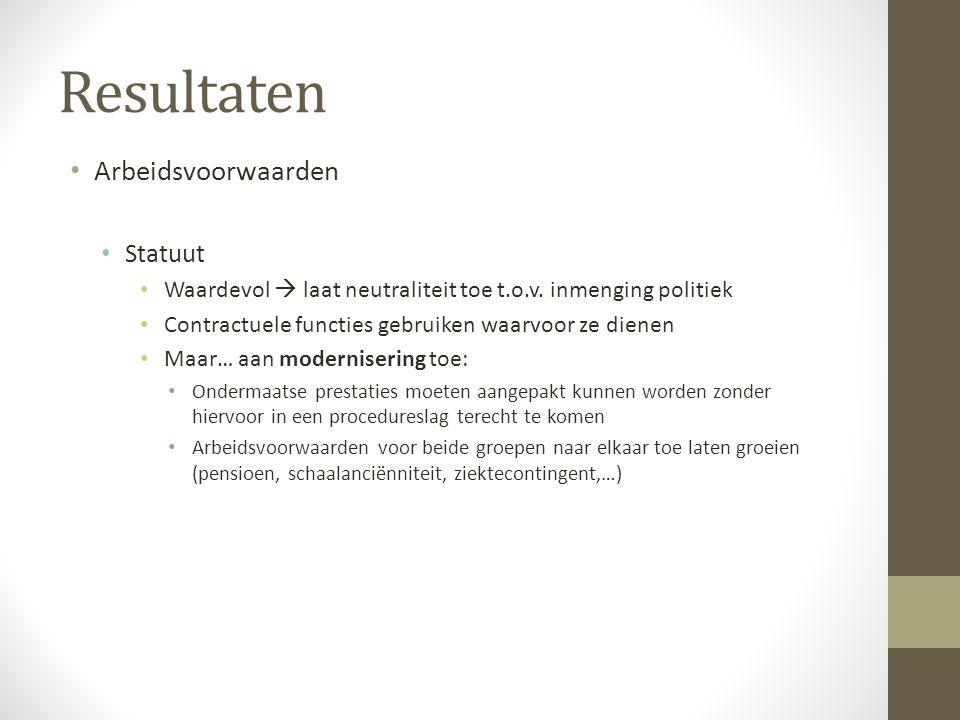Resultaten Arbeidsvoorwaarden Statuut