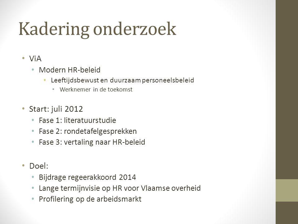 Kadering onderzoek ViA Start: juli 2012 Doel: Modern HR-beleid