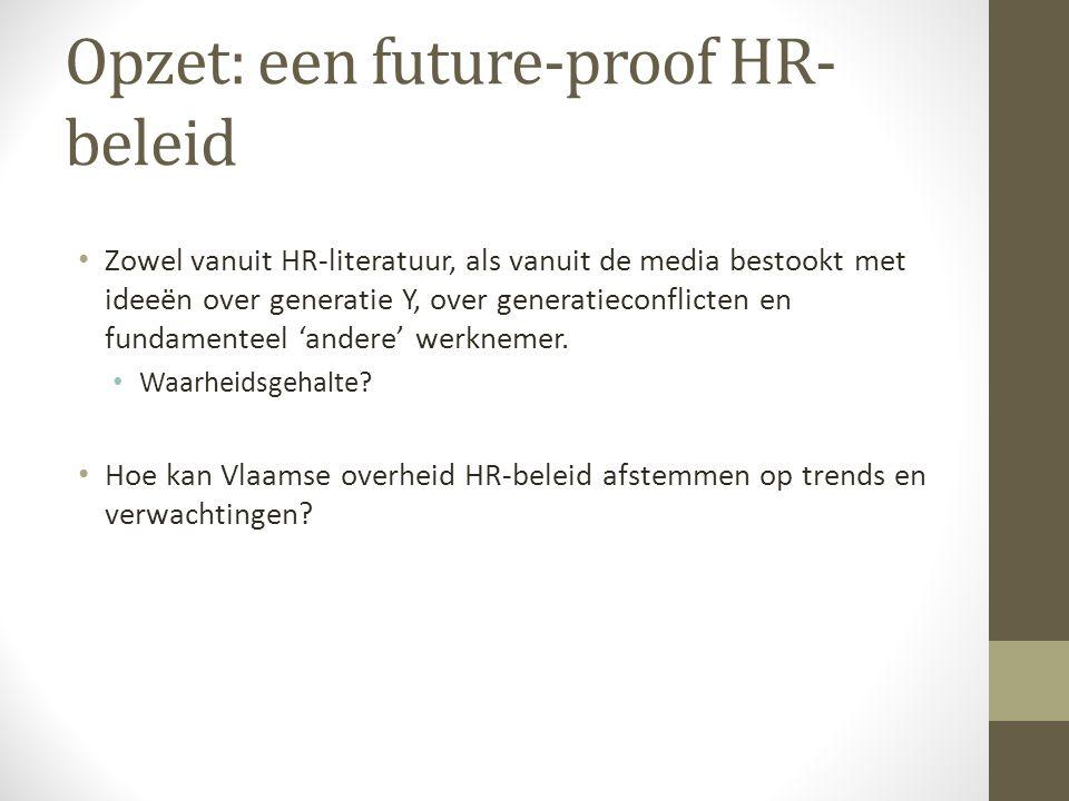 Opzet: een future-proof HR-beleid