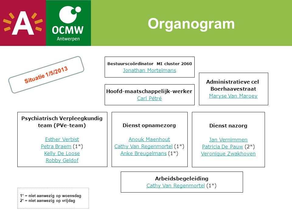 Organogram Situatie 1/5/2013 Jonathan Mortelmans Administratieve cel